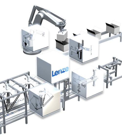 Lenze可重复使用的机器人软件模块.